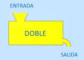 OperadorDoble