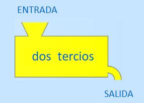 OperadorDosTercios