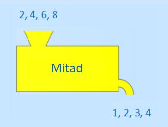 OperadorMitad