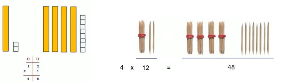 Multiplicar